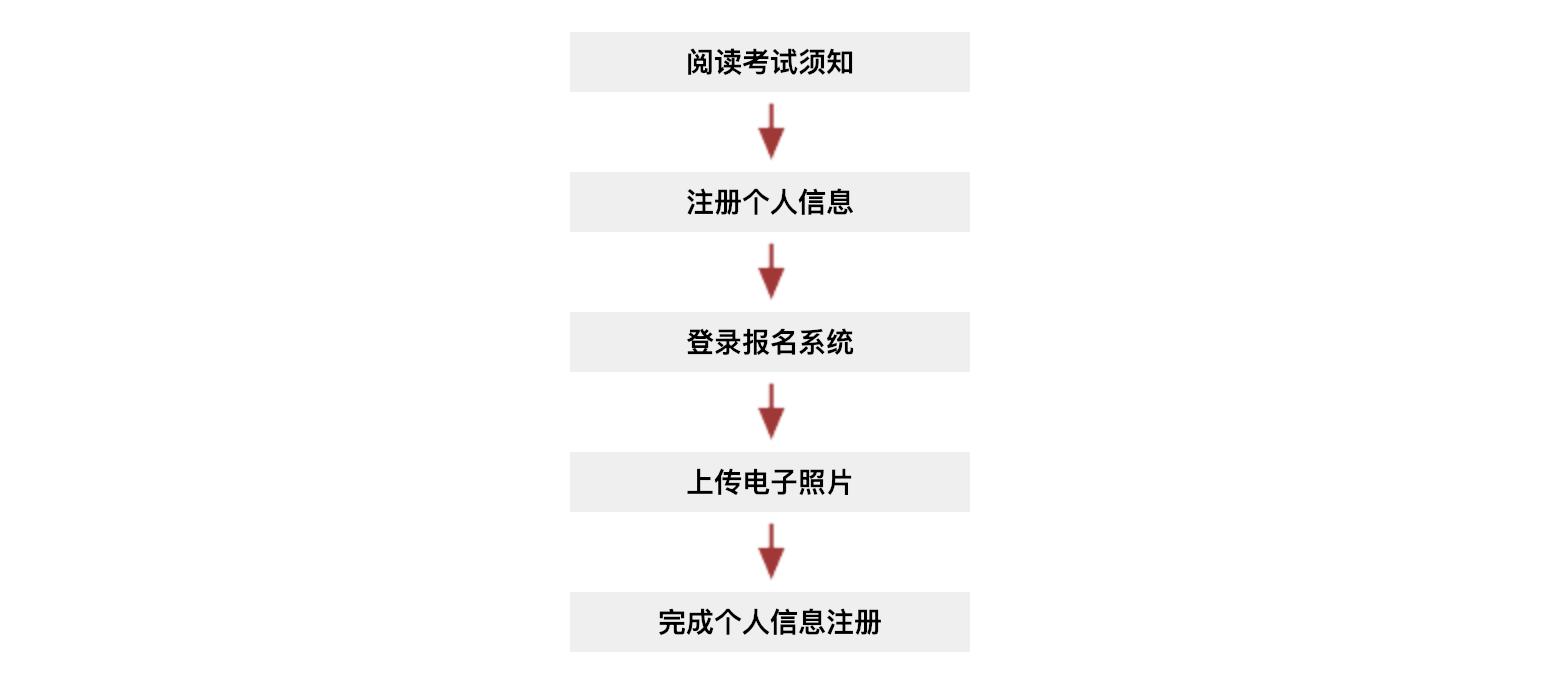 德福报名步骤1